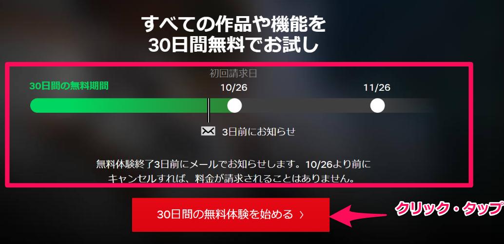 Netflixの無料体験に登録する方法画像