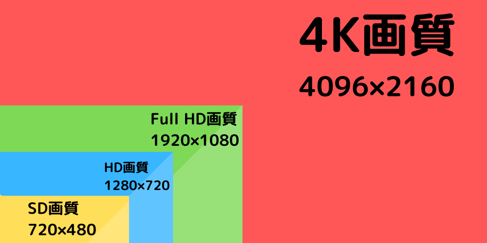 4K画質説明