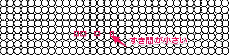 4K画質のピクセル説明