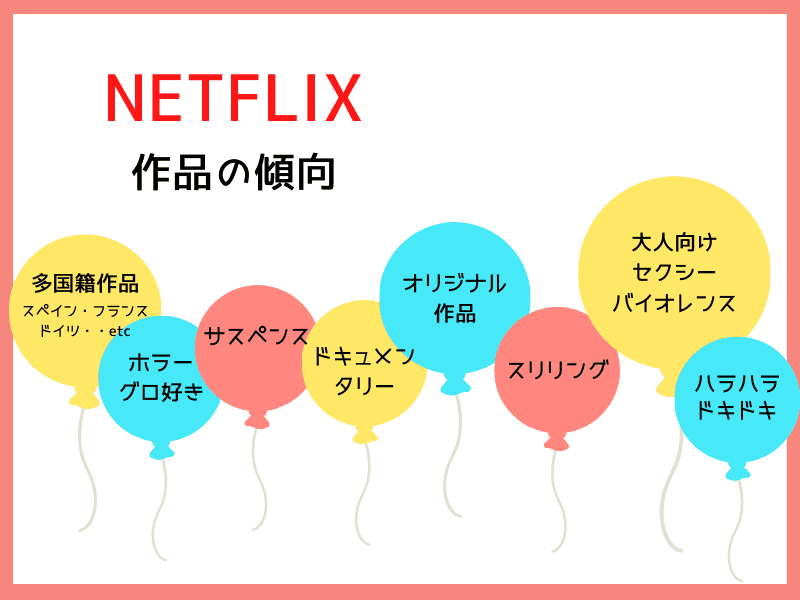 Netflix作品の傾向 図解