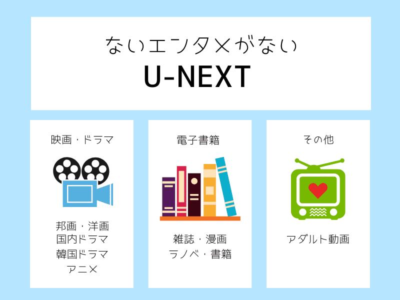 U-NEXT魅力 図解