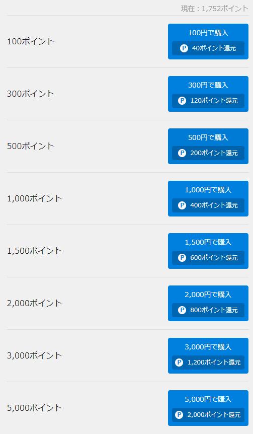 U-NEXTポイントの販売・購入価格の説明画像