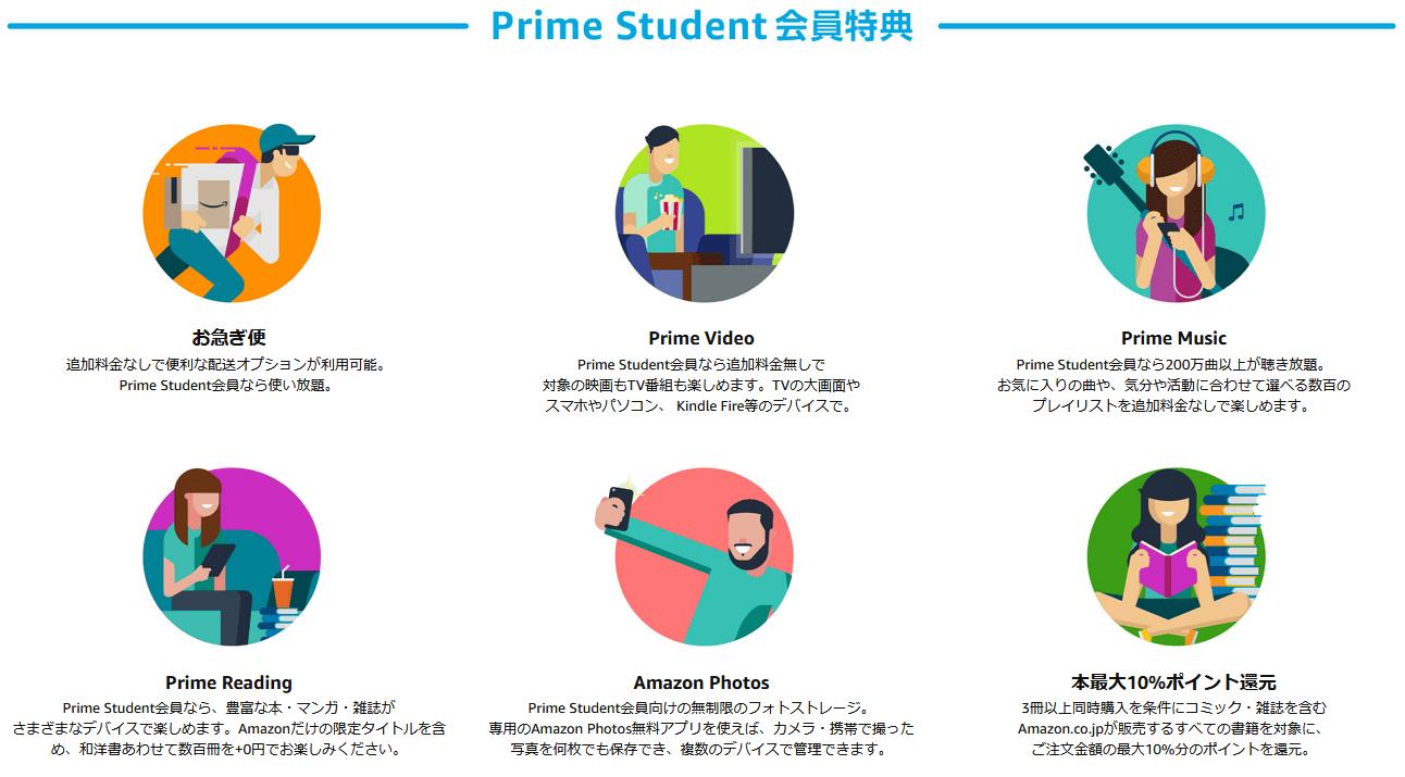 Prime Student 特典