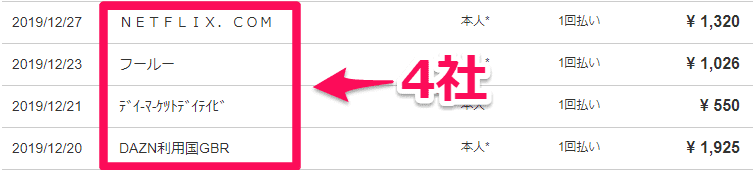 VOD併用クレジットカード明細